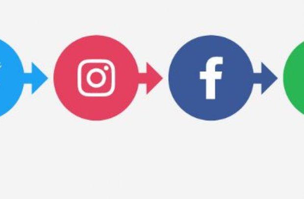 Oriflame Social – promuj się pięknie w internecie
